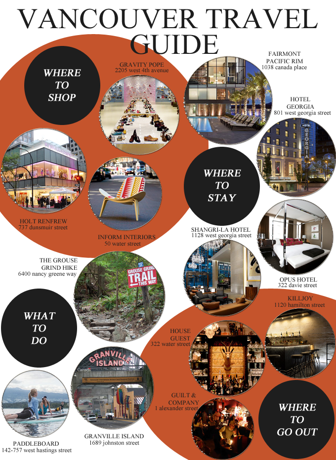 Travel guide vancouver tomboy kc vancouver travel guide sciox Gallery